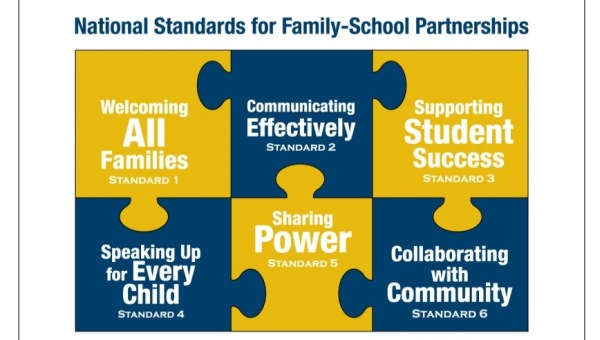 Family School Partnerships cropped