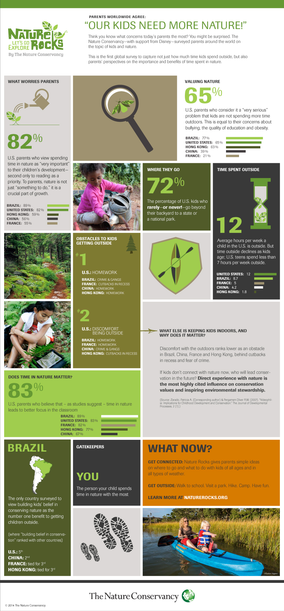 KidsNatureInfographic_HiRes2