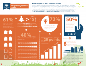NPTA_Amazon-Infographic_v4